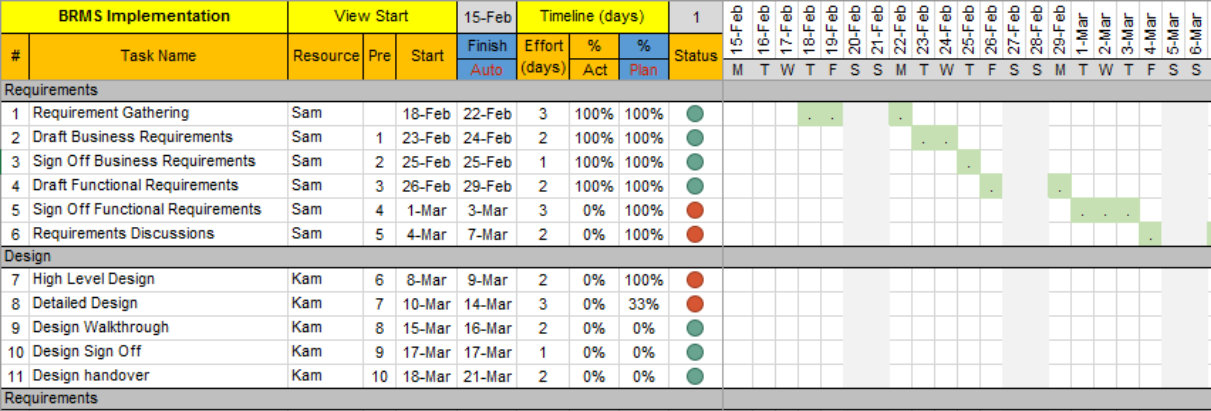 Excel Task Tracker Dashboard Template