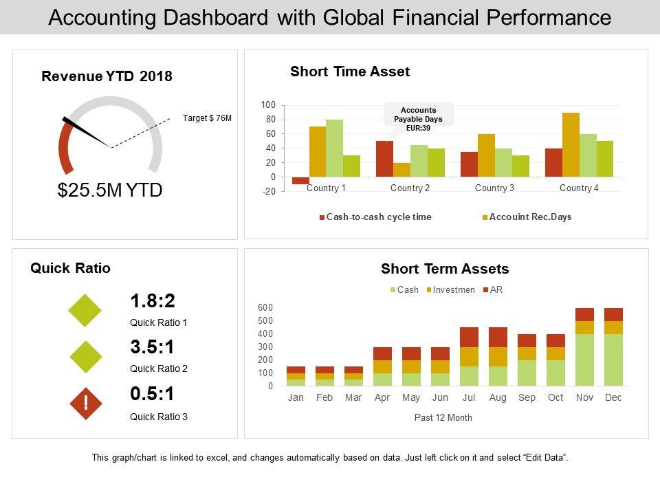 Financial Performance Dashboard Template