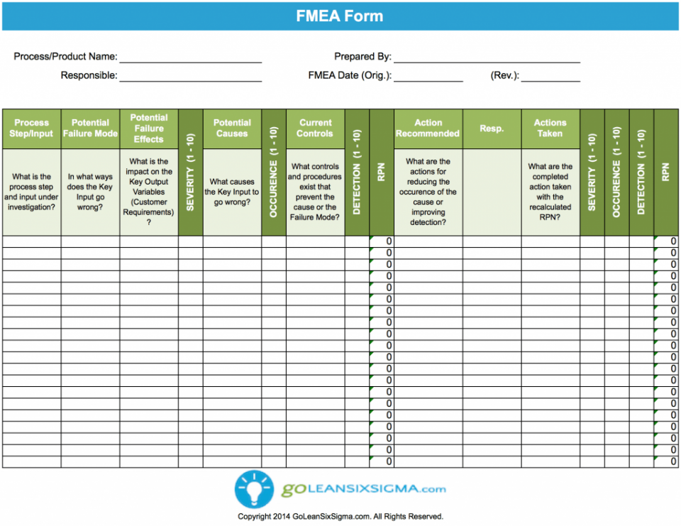 Free Fmea Template Excel