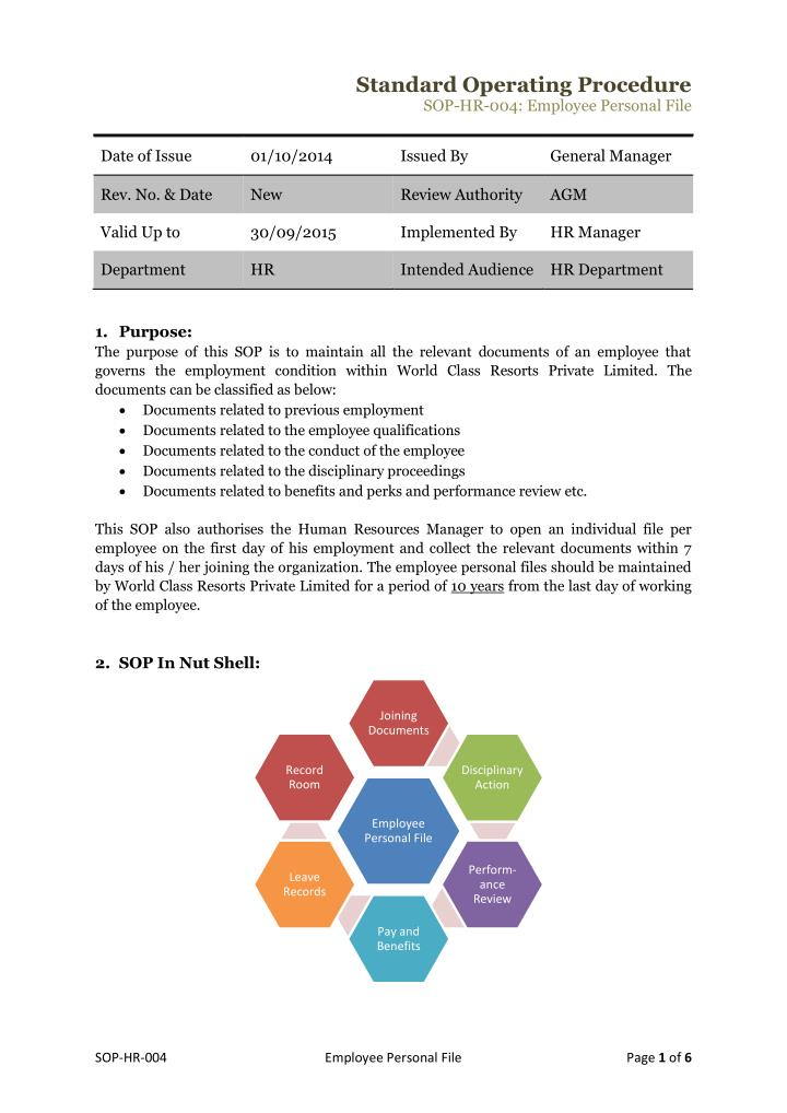 Human Resource Hr Sop Template