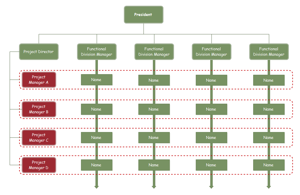 Matrix Organizational Chart Template Word