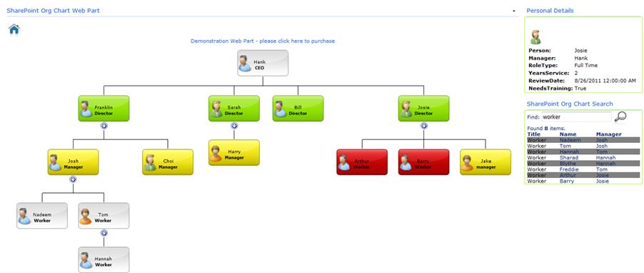 Powerpoint Matrix Organizational Chart Template