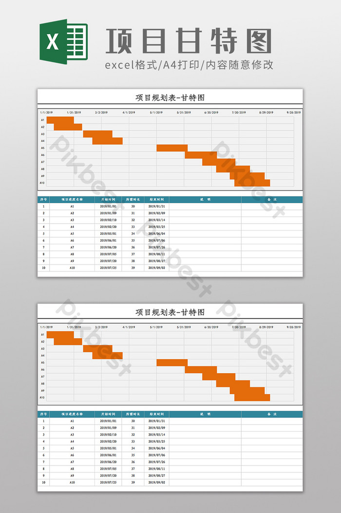 Project Gantt Chart Template Excel Free