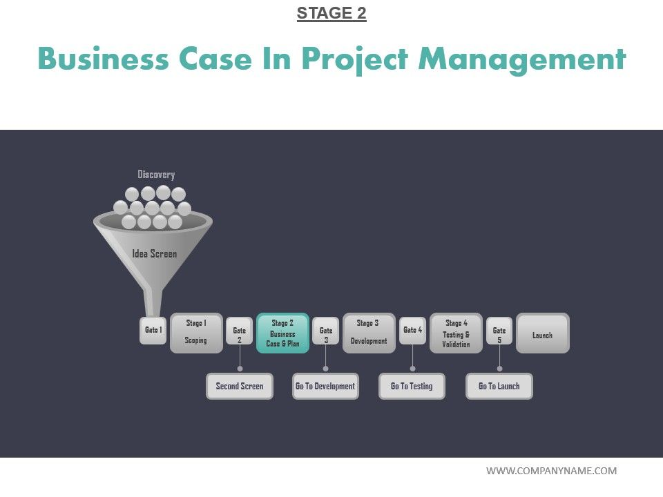 Project Management Business Case Template Ppt