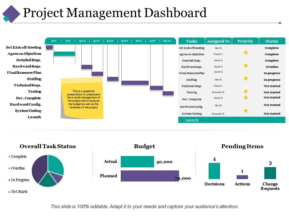 Project Management Ppt Template
