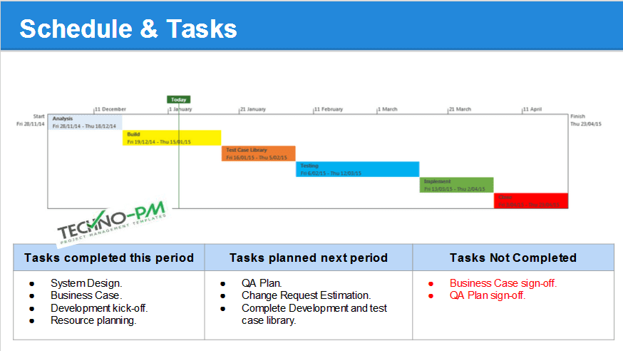 Project Management Project Status Report Template Ppt