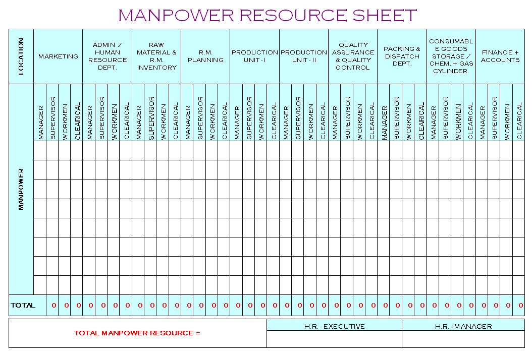 Project Manpower Planning Template Excel