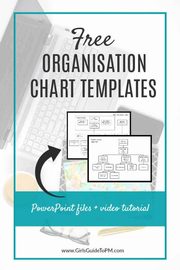 Project Organisational Chart Template