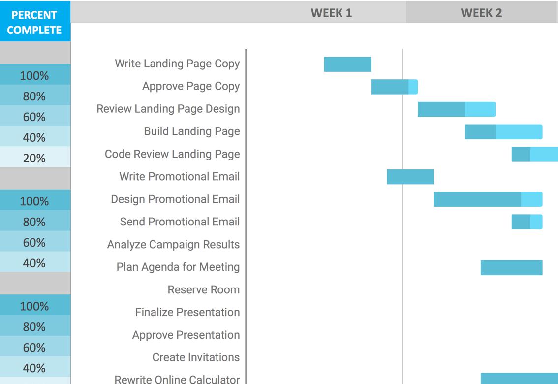 Project Schedule Gantt Chart Template