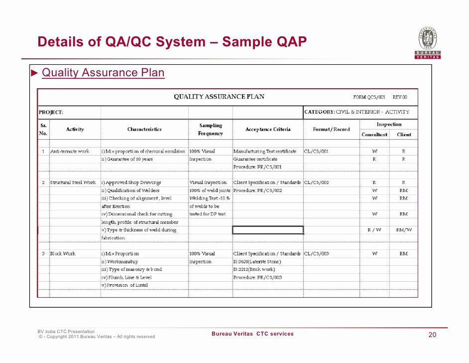 Quality Assurance Program Template For Construction