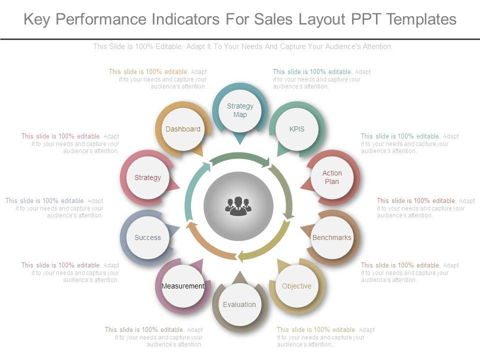 Sales Key Performance Indicators Template