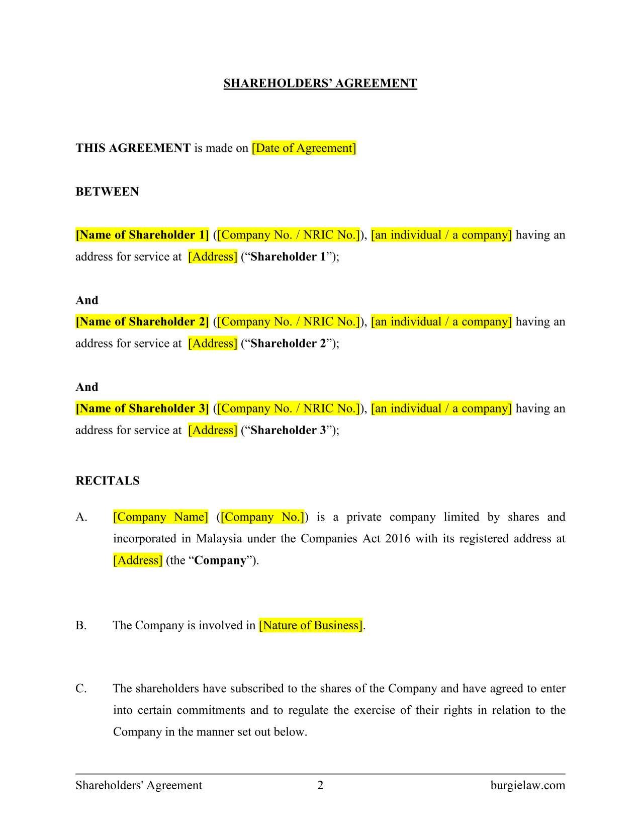 Template Shareholders Agreement