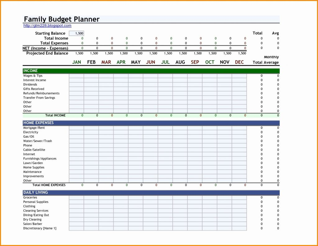 Templates For Household Budgets