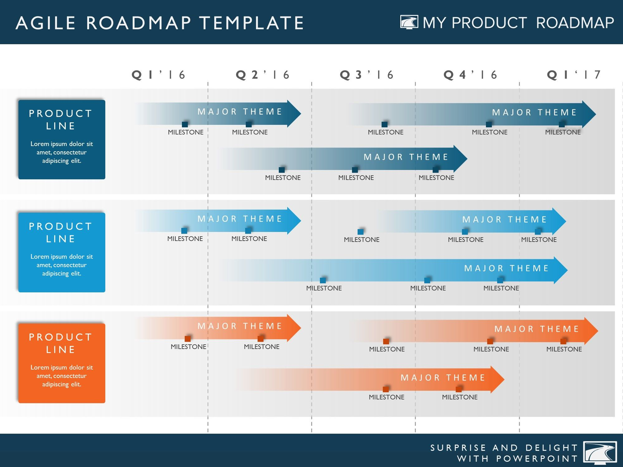 Timeline Roadmap Diagram Roadmap Template