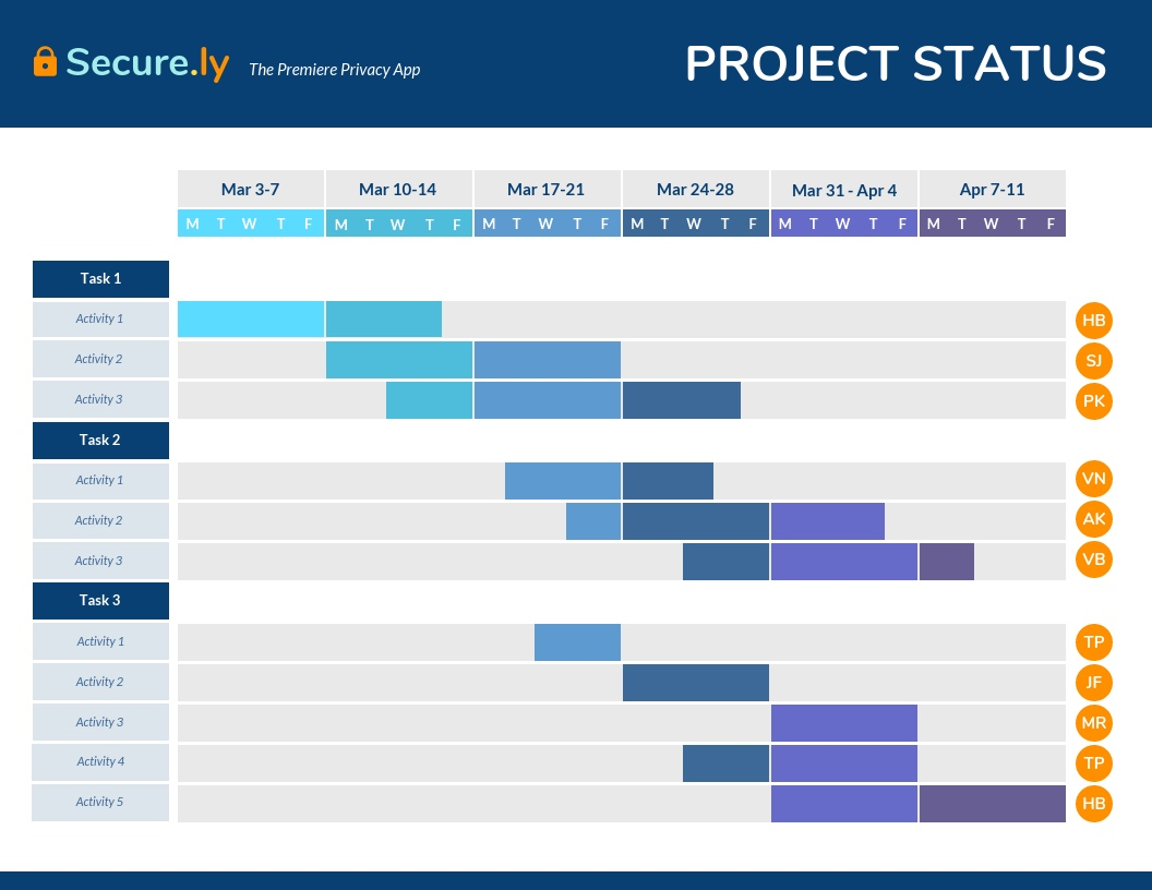 Timeline Simple Gantt Chart Template