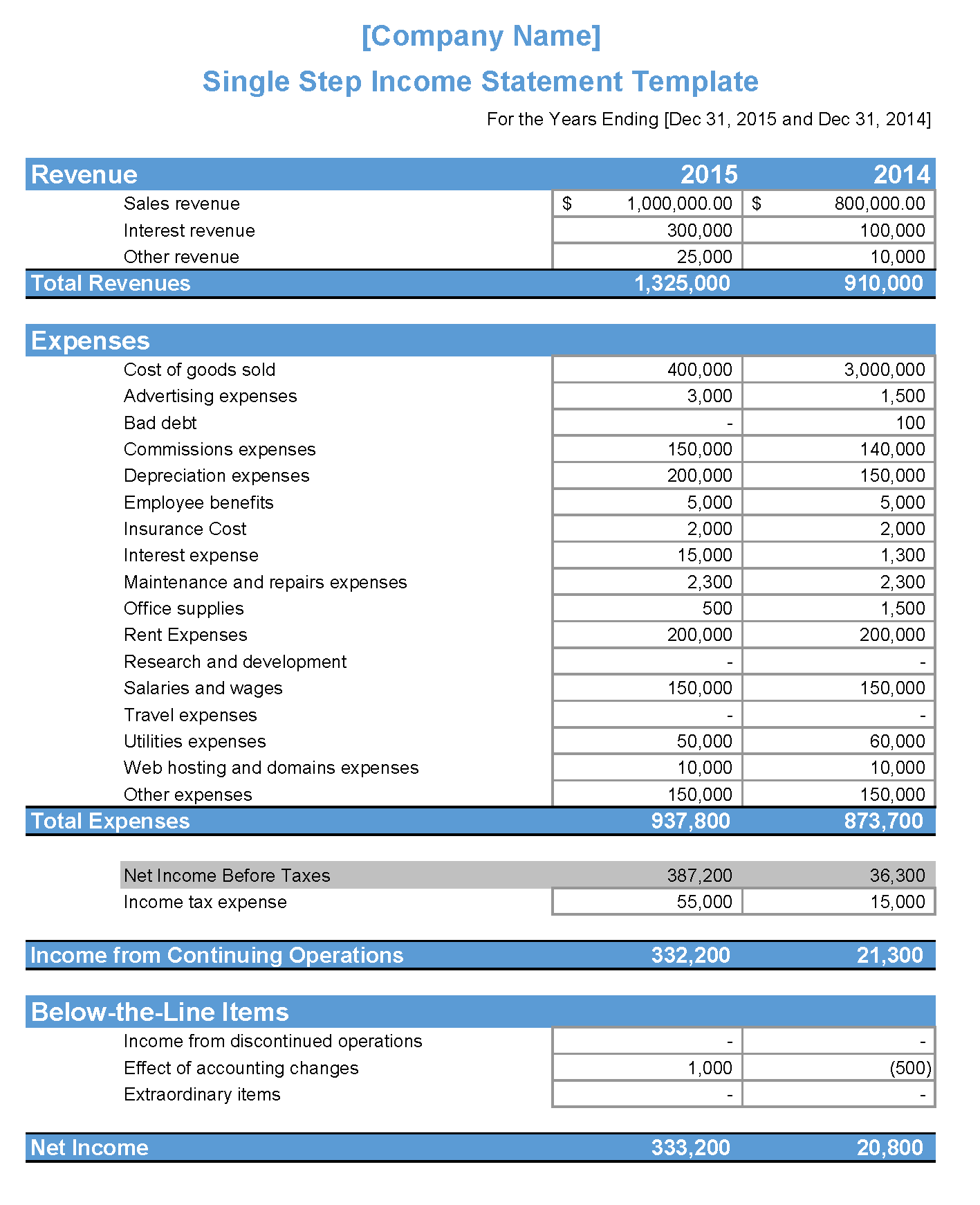 Us Gaap Financial Statements Template
