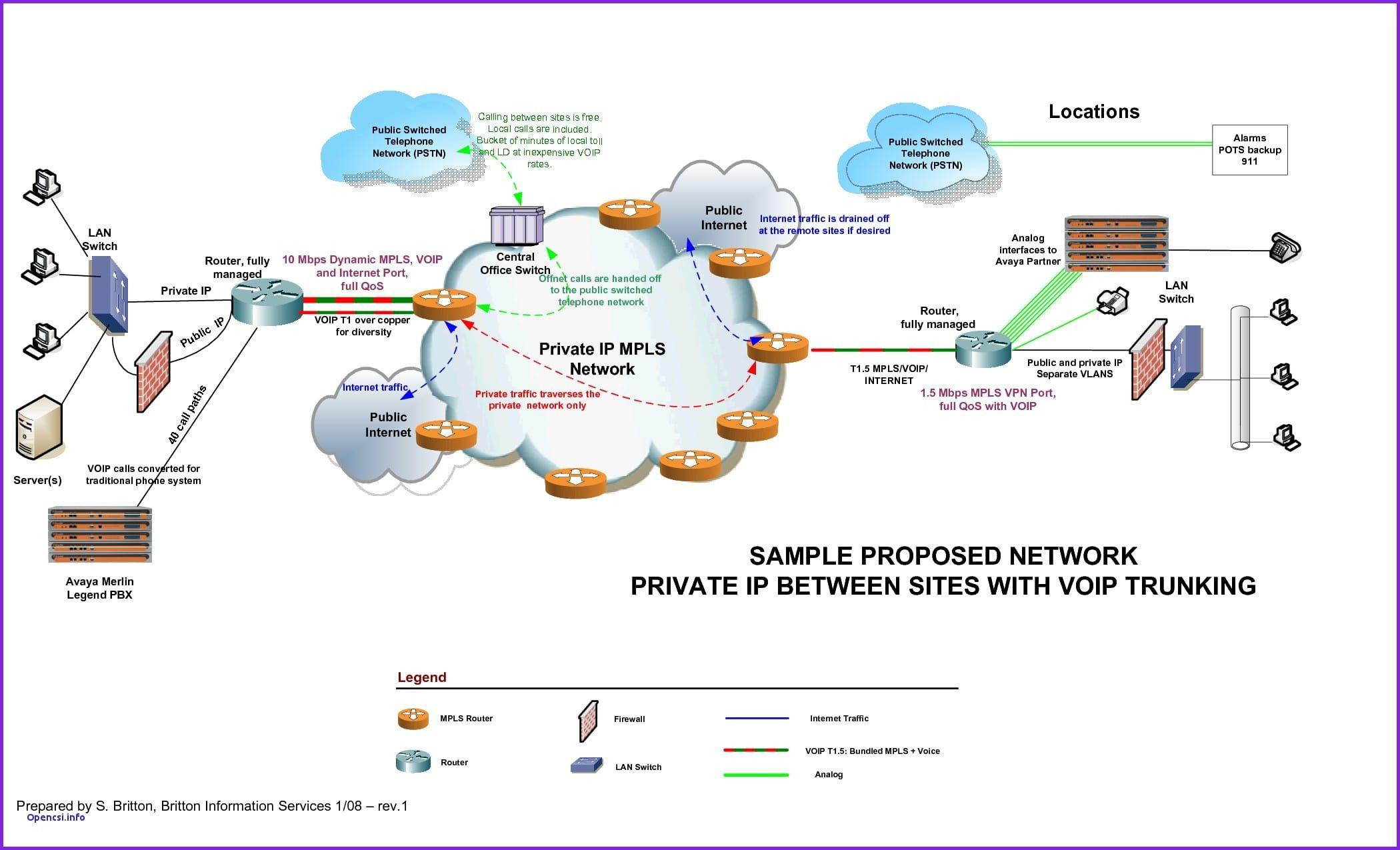 Visio Network Template