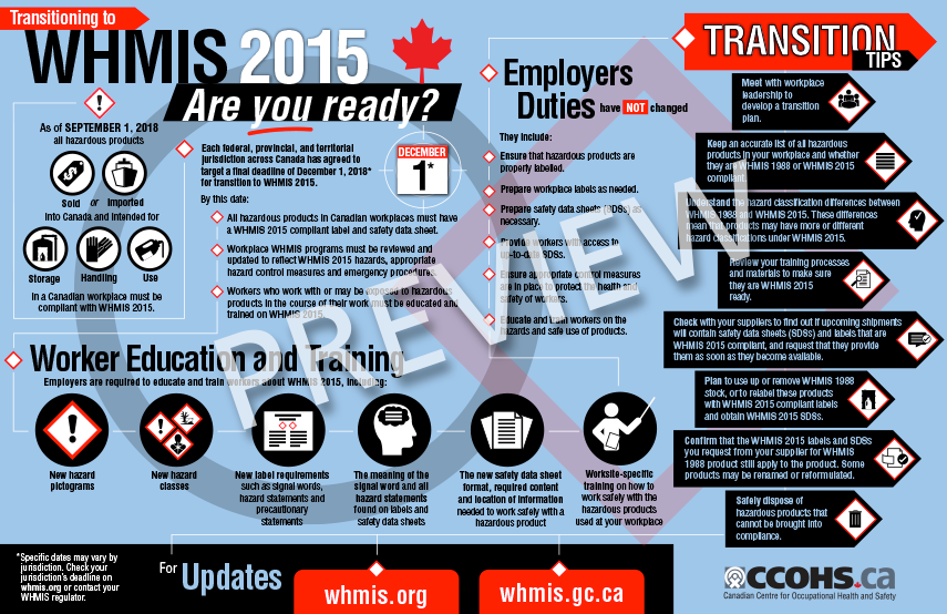 Whmis 2015 Workplace Label Template