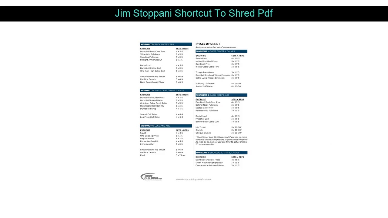 Jim Stoppani Shortcut To Shred Pdf