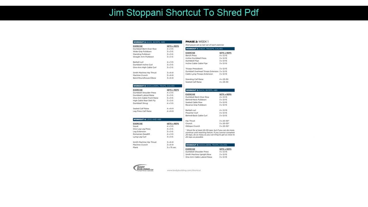 Jim Stoppani Shortcut To Shred Pdf