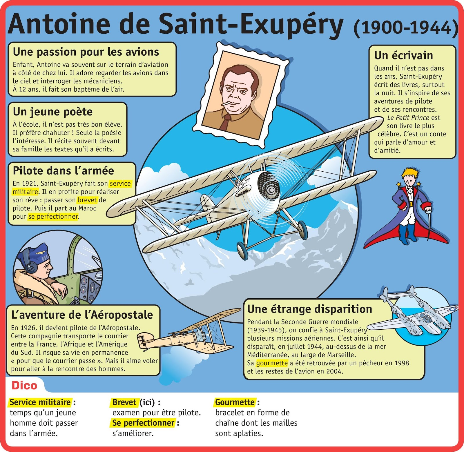 Livre Le Petit Prince Pdf