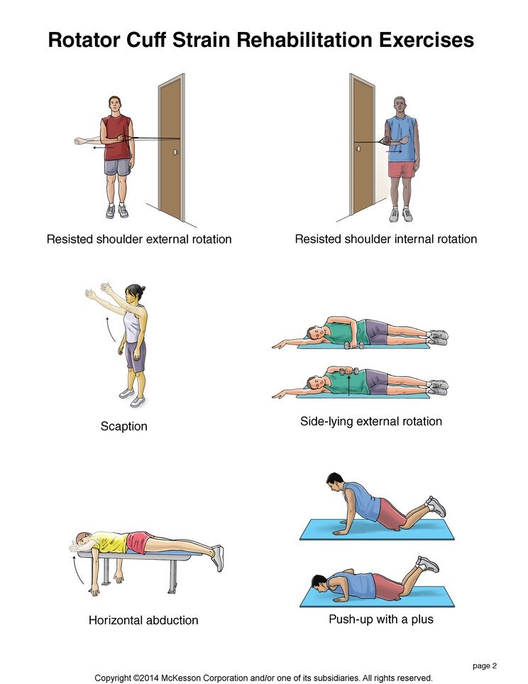 Physical Therapy Rotator Cuff Exercises Pdf