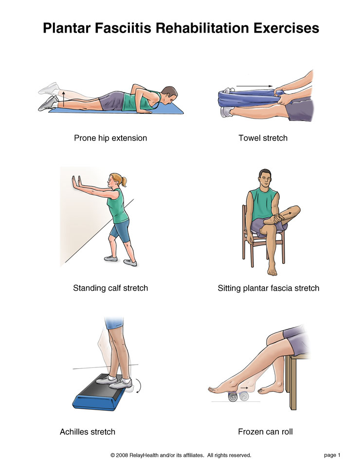 Plantar Fasciitis Rehabilitation Exercises Pdf