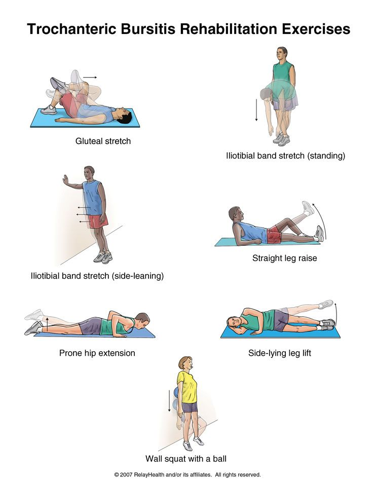 Sciatica Exercises Pdf