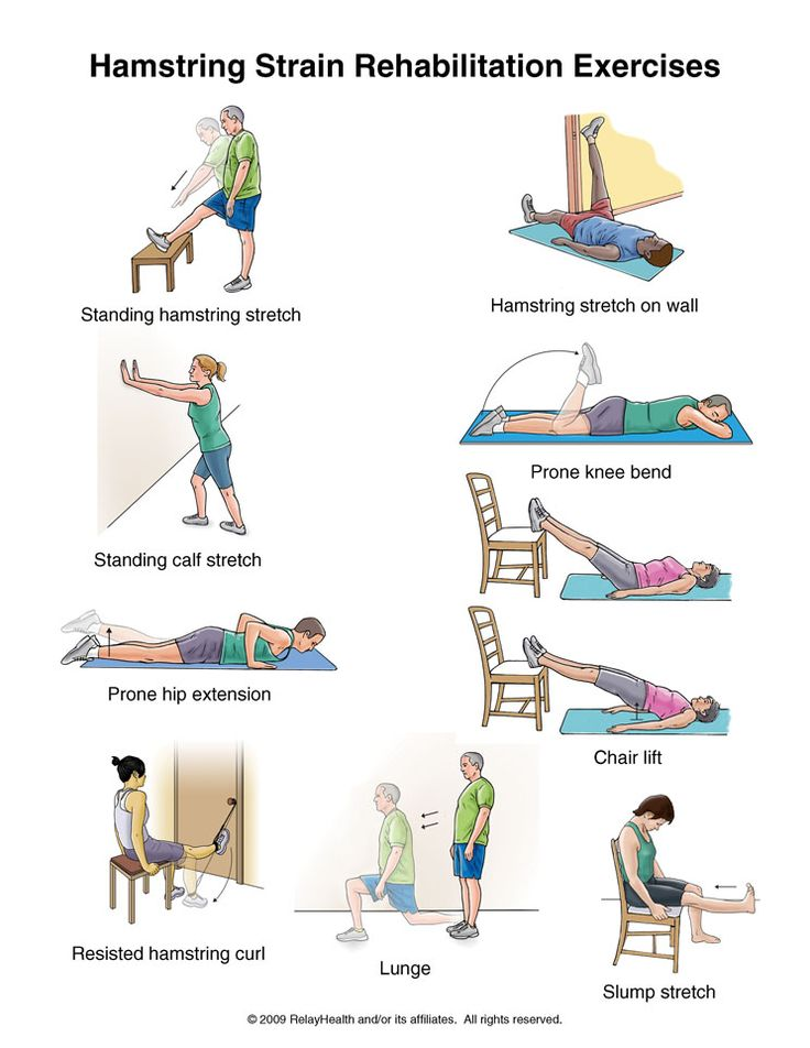 Sciatica Physical Therapy Exercises Pdf