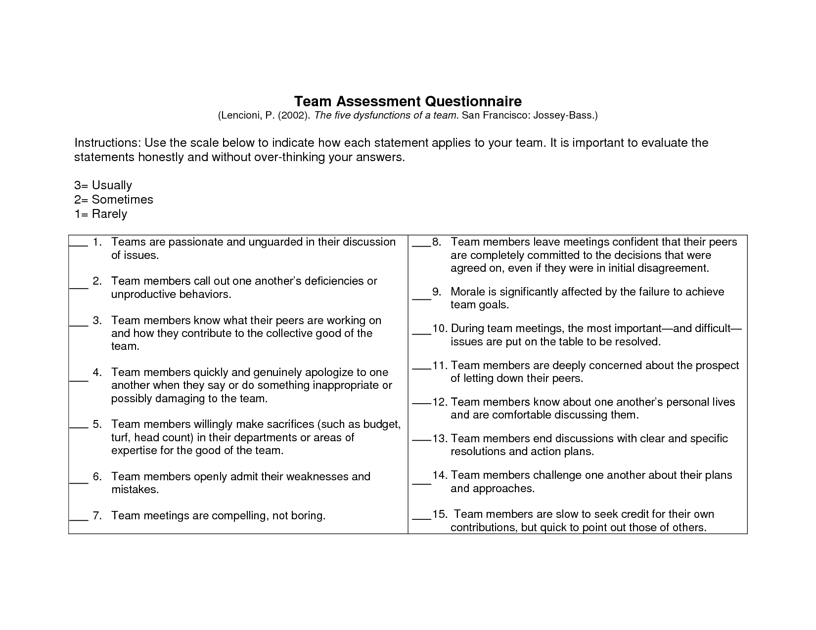 5 Dysfunctions Of A Team Assessment Pdf