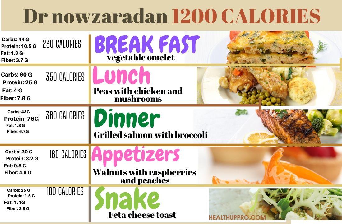 Beginner Simple 1200 Calorie Meal Plan Pdf