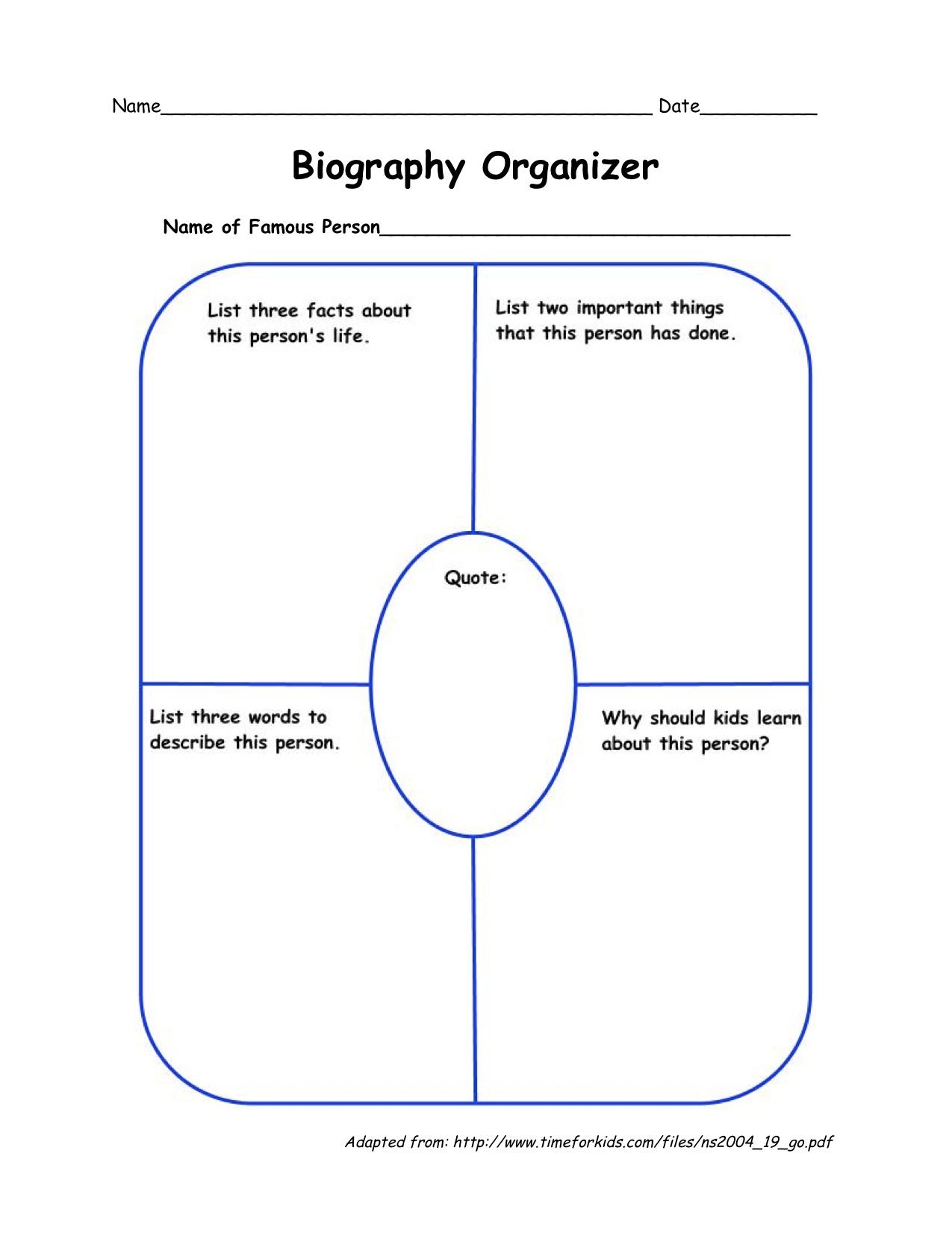 Biography Worksheet Short Biography Template Pdf