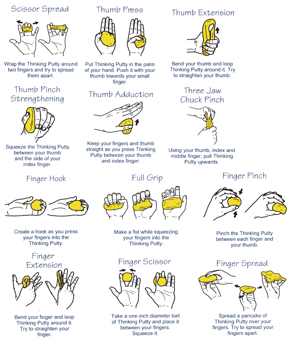 Carpal Tunnel Exercises Pdf Spanish