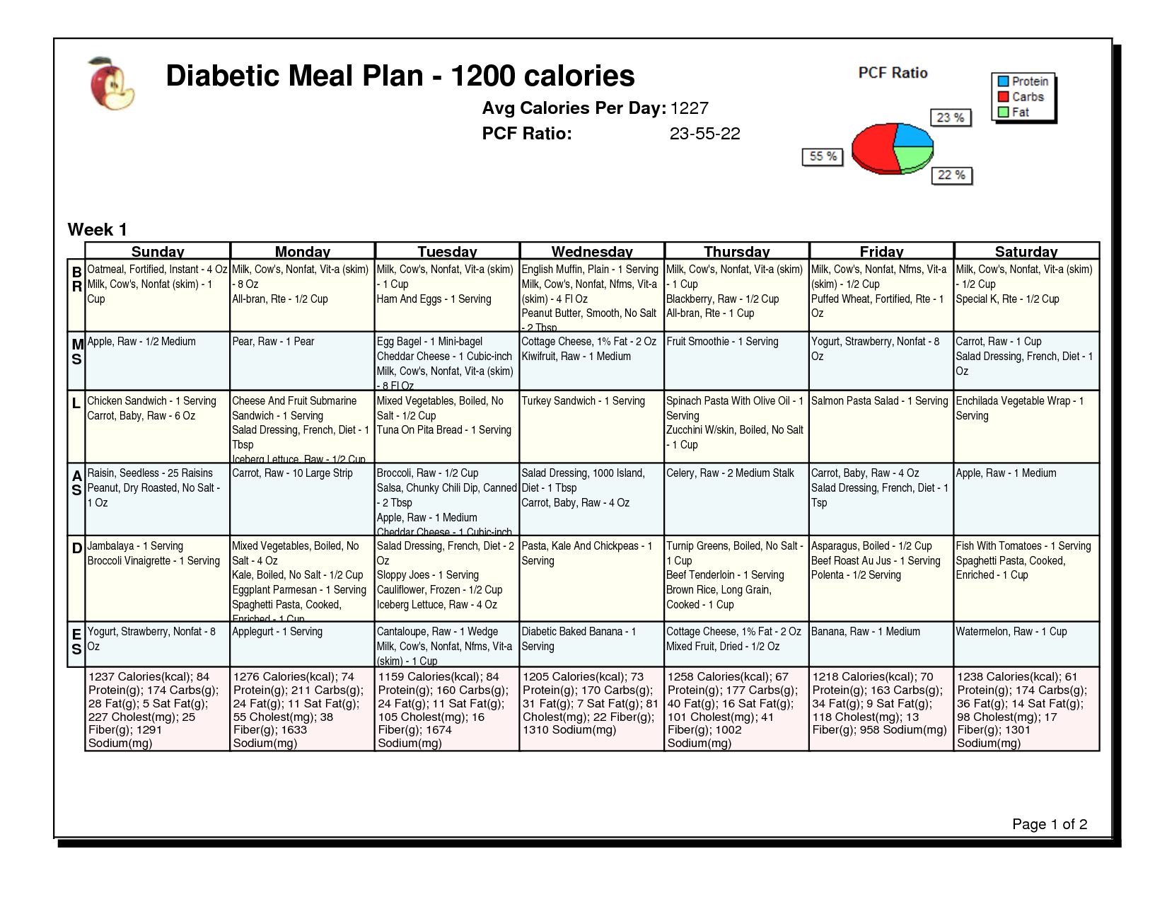 Diabetic Simple 1200 Calorie Meal Plan Pdf