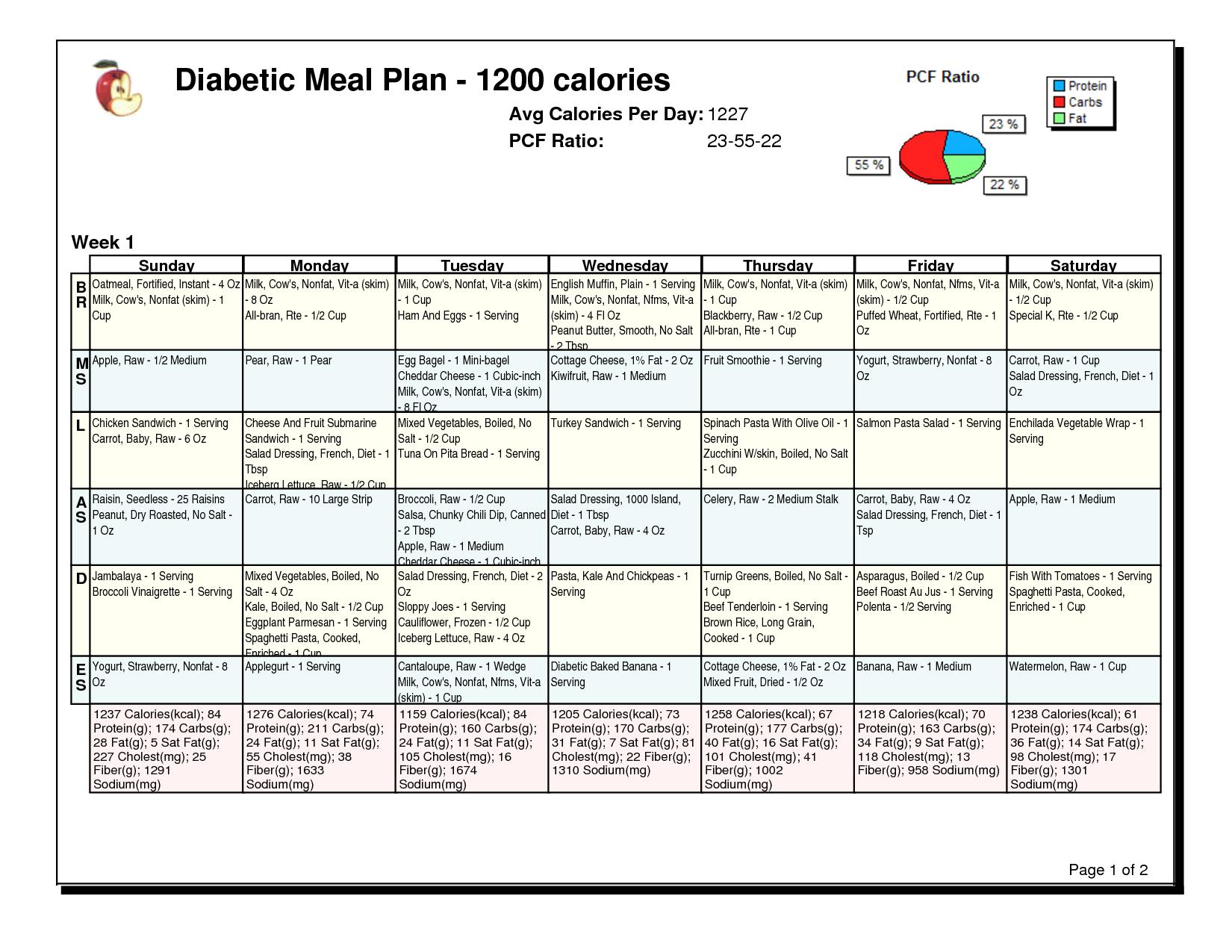 Diabetic Simple 1200 Calorie Meal Plan Pdf