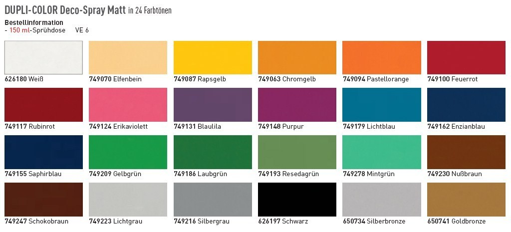 Dupli Color Paint Chart Pdf