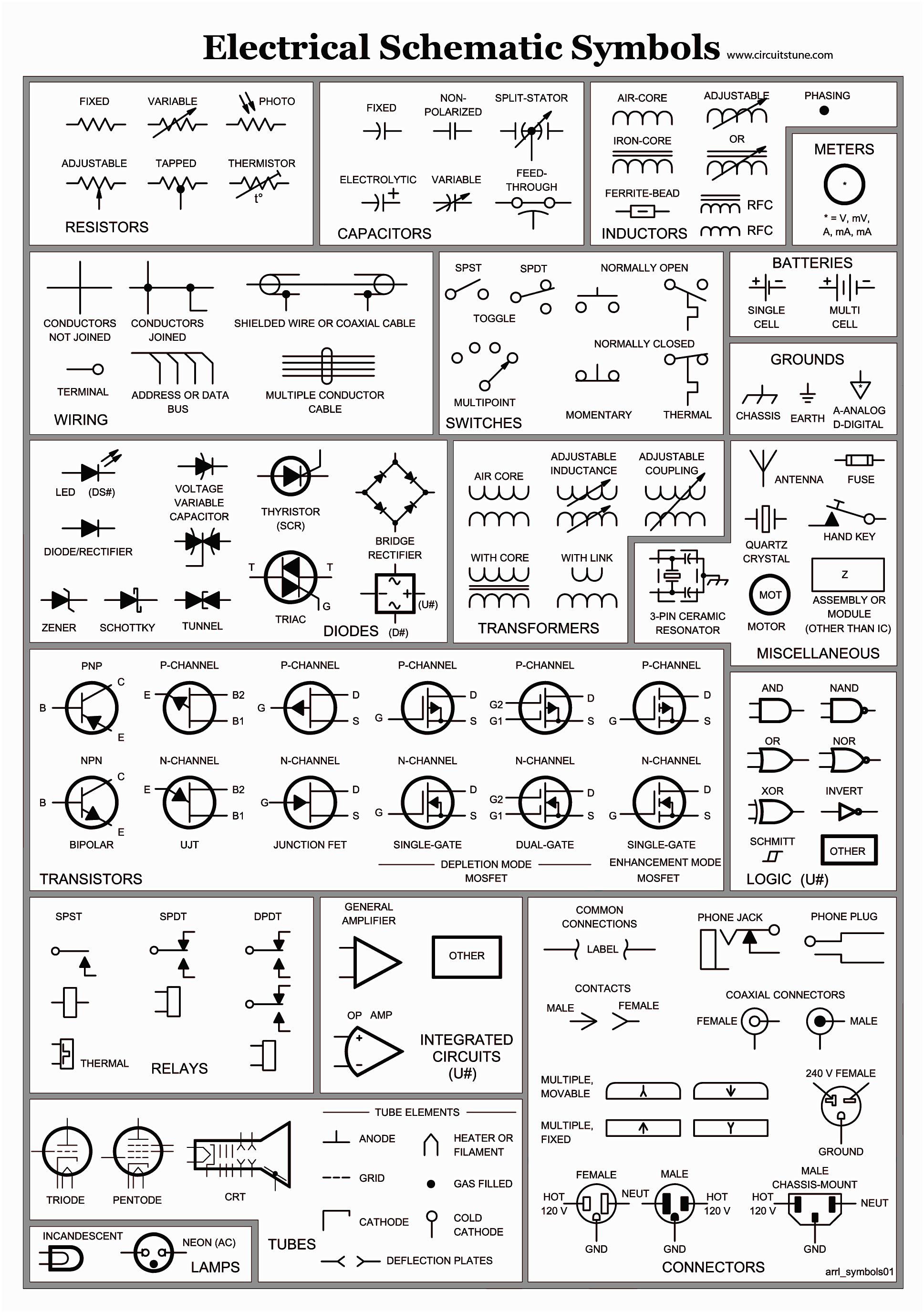 Electrical Symbols Pdf