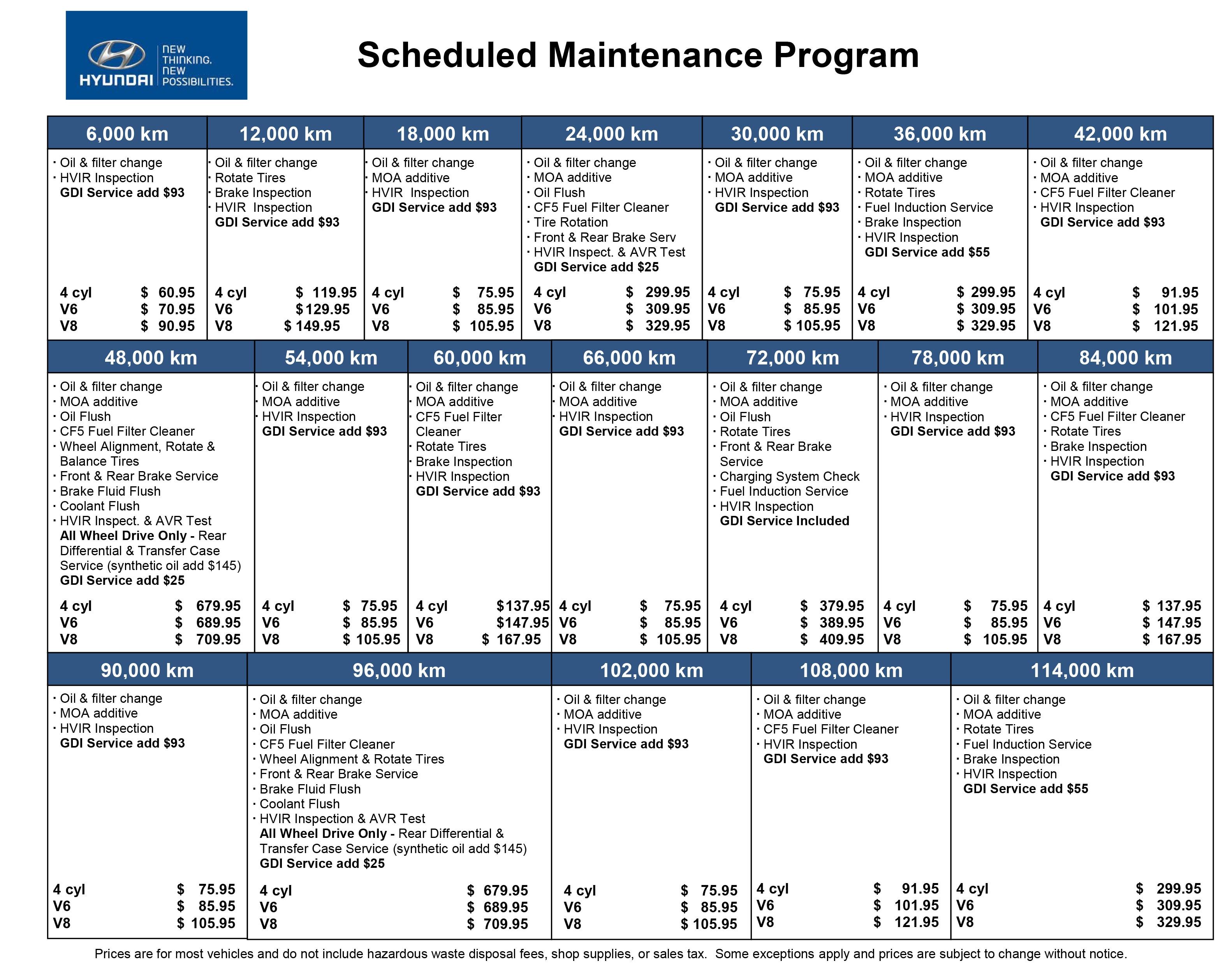 Hyundai I10 Service Schedule Pdf