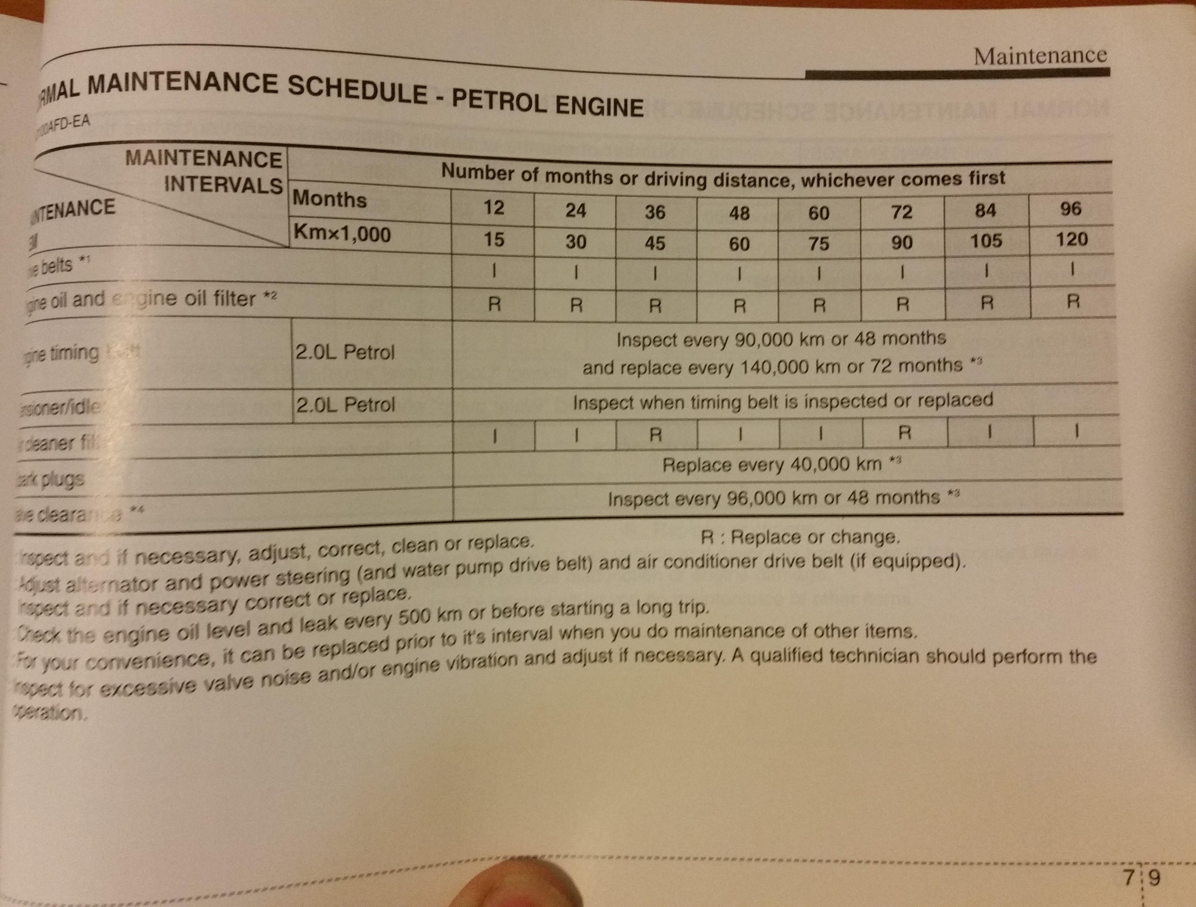 Hyundai I30 Service Schedule Pdf