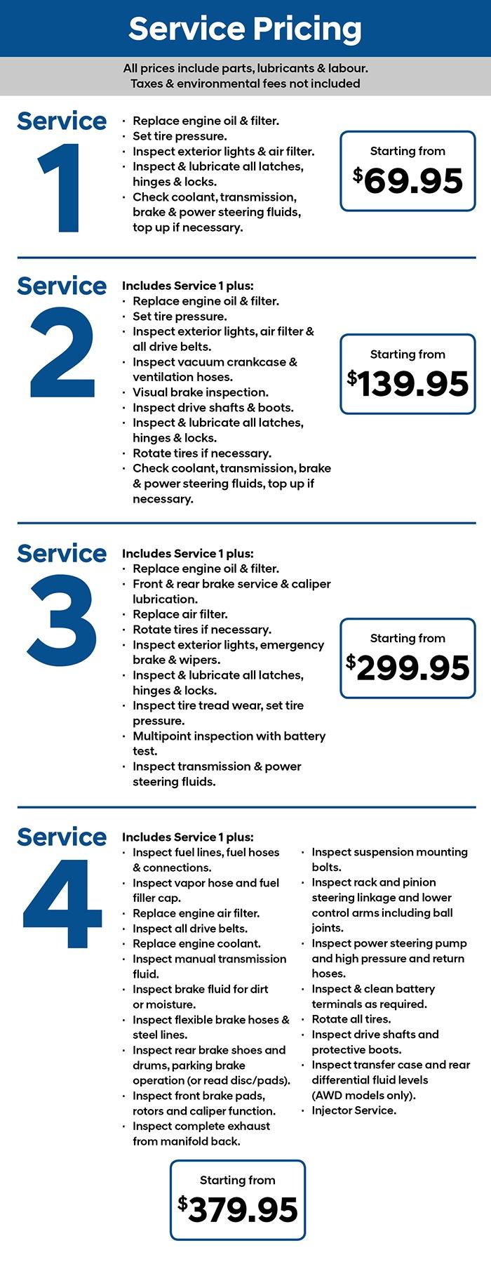 Hyundai Service Schedule Pdf
