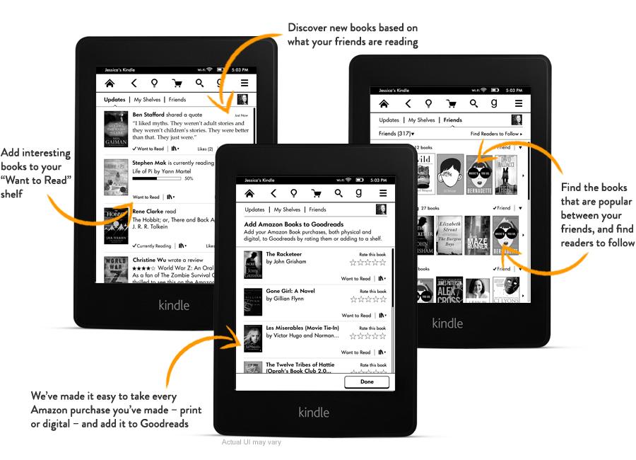 Kindle Paperwhite Pdf Reading