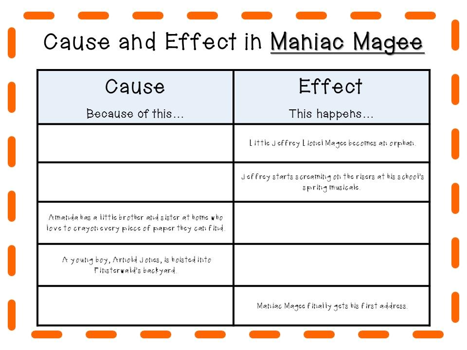 Maniac Magee Activities Pdf