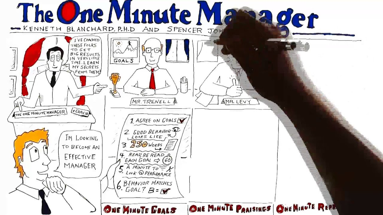 One Minute Manager Pdf Summary