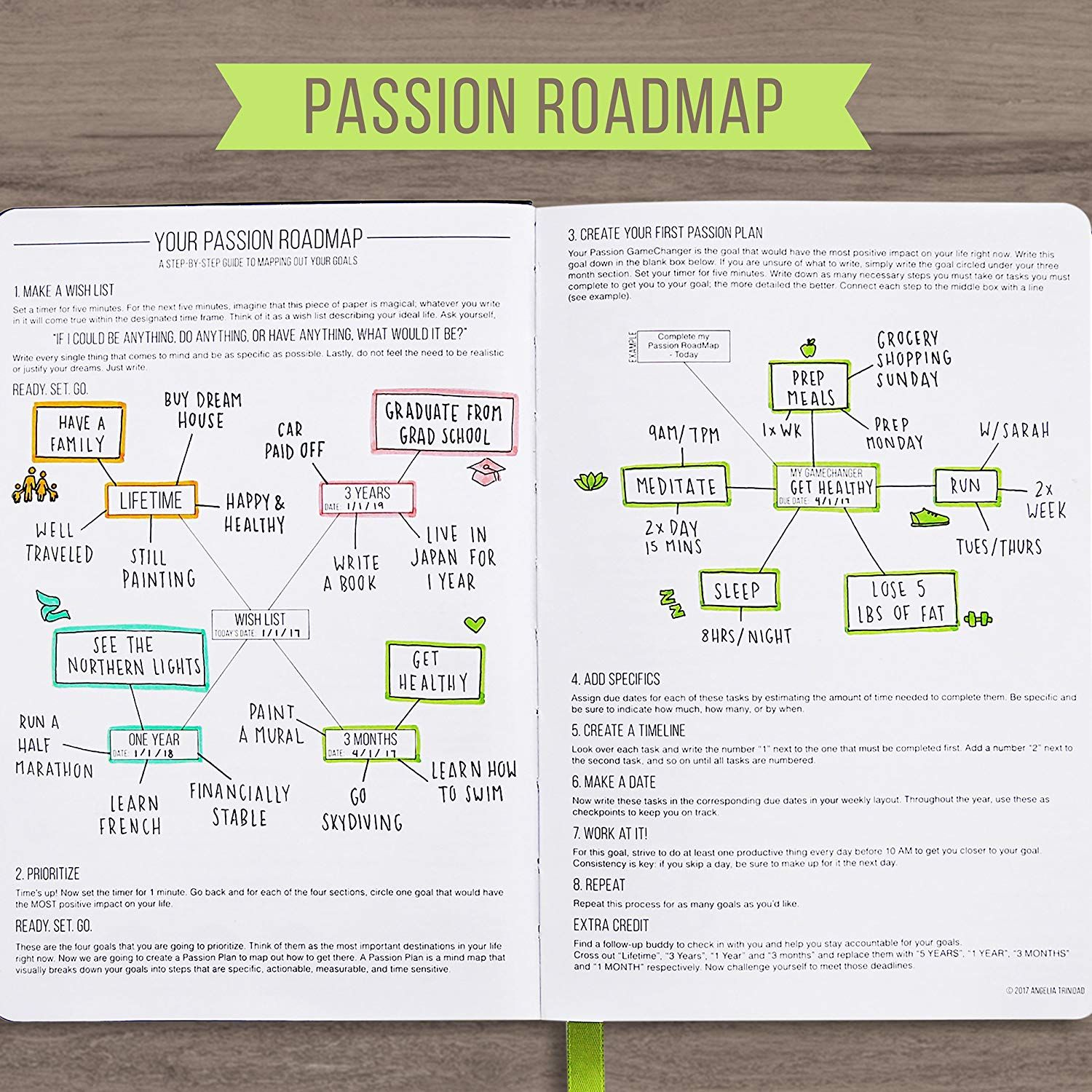 Passion Planner Roadmap Pdf