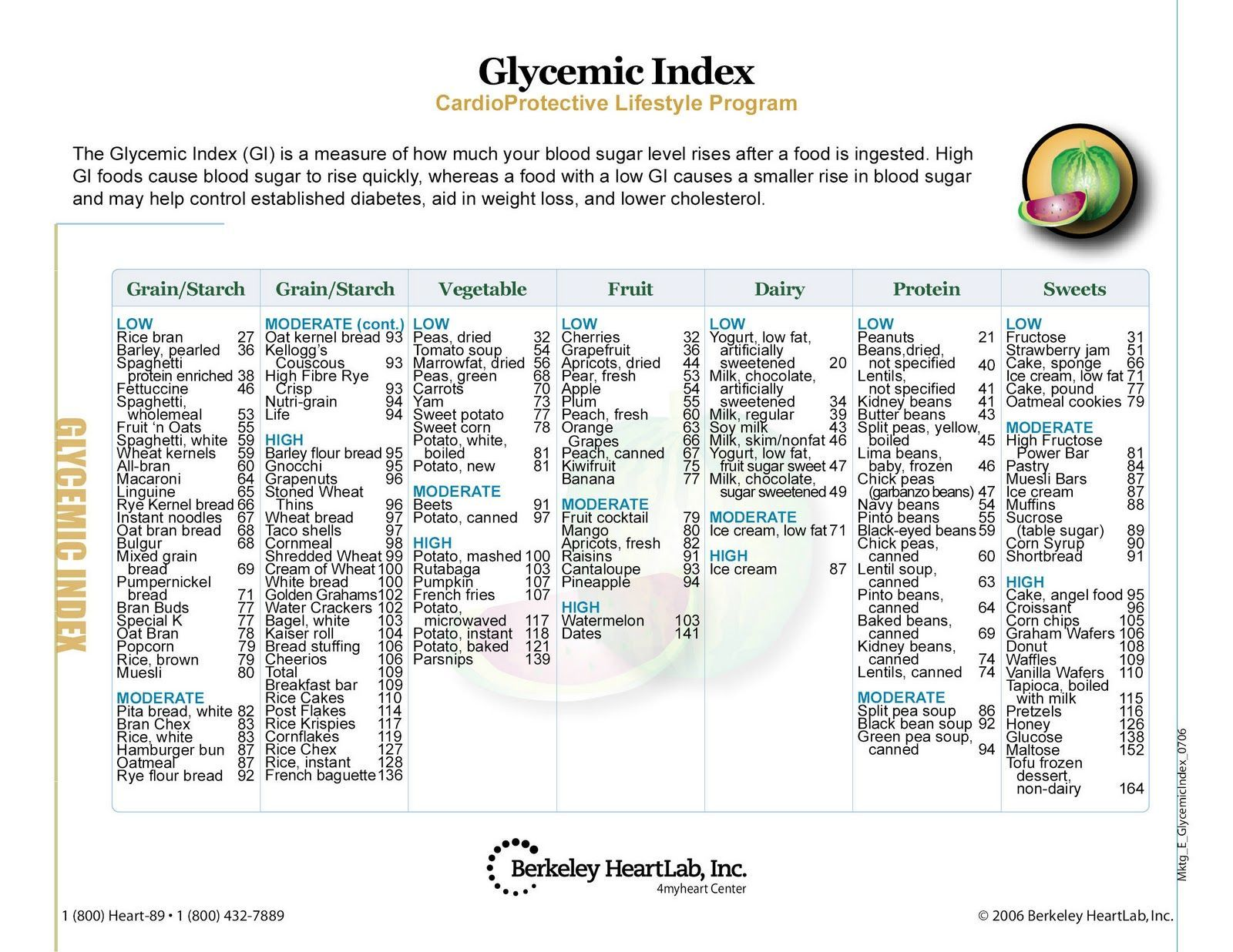 Printable Glycemic Index Chart Pdf