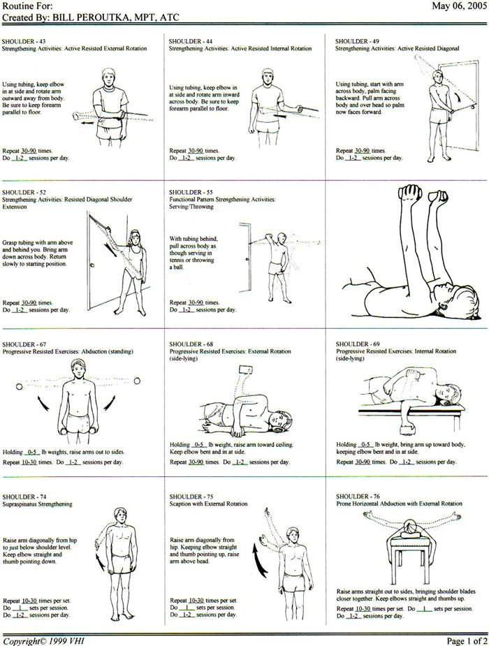 Printable Rotator Cuff Strengthening Exercises Pdf