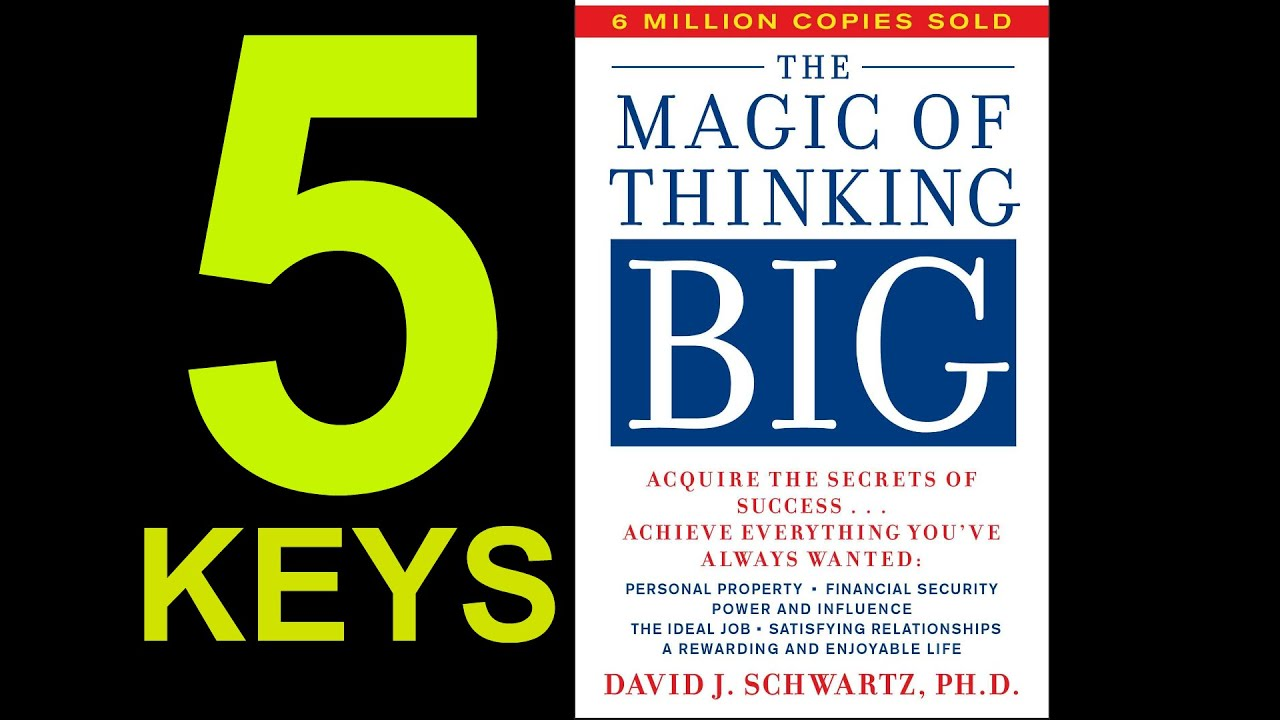 The Magic Of Thinking Big Summary Pdf