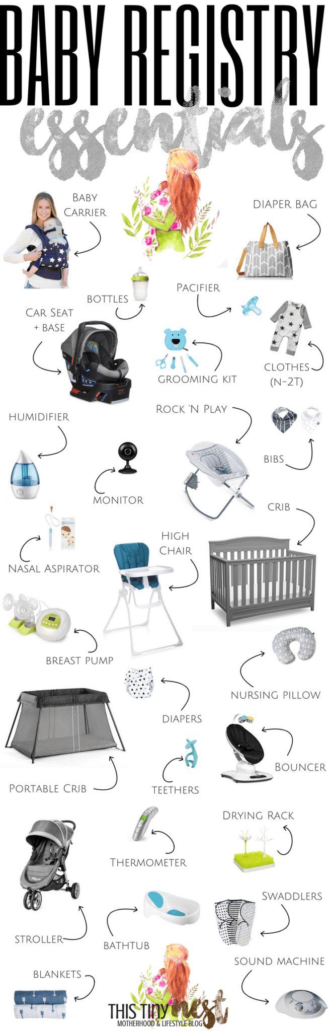 Baby Registry Checklist Pdf 2020