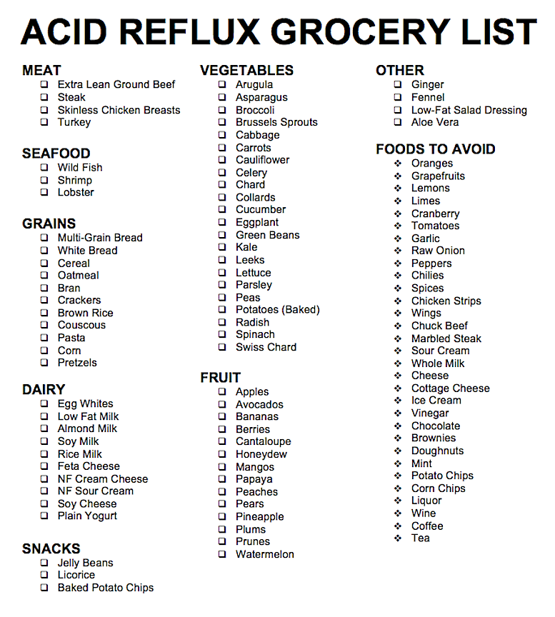 Menu Gastritis Diet Plan Pdf