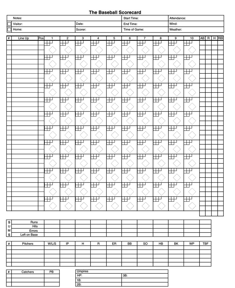 Printable Downloadable Baseball Scorecard Pdf
